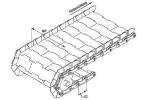 مشخصات فنی تسمه های زنجیره ای استیل گام 63 میلی متر