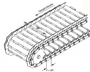 مشخصات فنی تسمه های زنجیره ای استیل گام 100 میلی متر